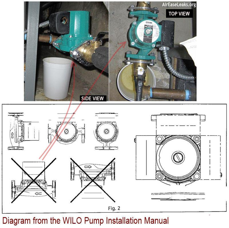 wrong pump orientation air ease leaks geothermal heating & cooling review wilo pump wiring diagram at gsmportal.co